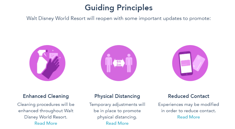 guiding principles to park reopening